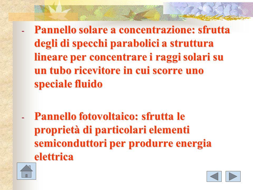 Pannello solare a concentrazione: sfrutta degli di specchi parabolici a struttura lineare per concentrare i raggi solari su un tubo ricevitore in cui scorre uno speciale fluido