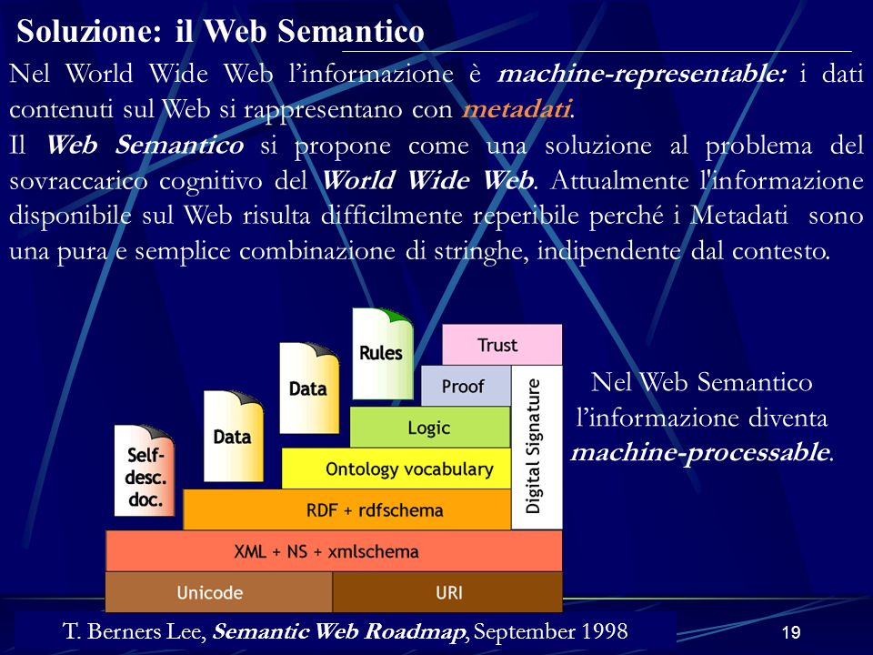 Soluzione: il Web Semantico