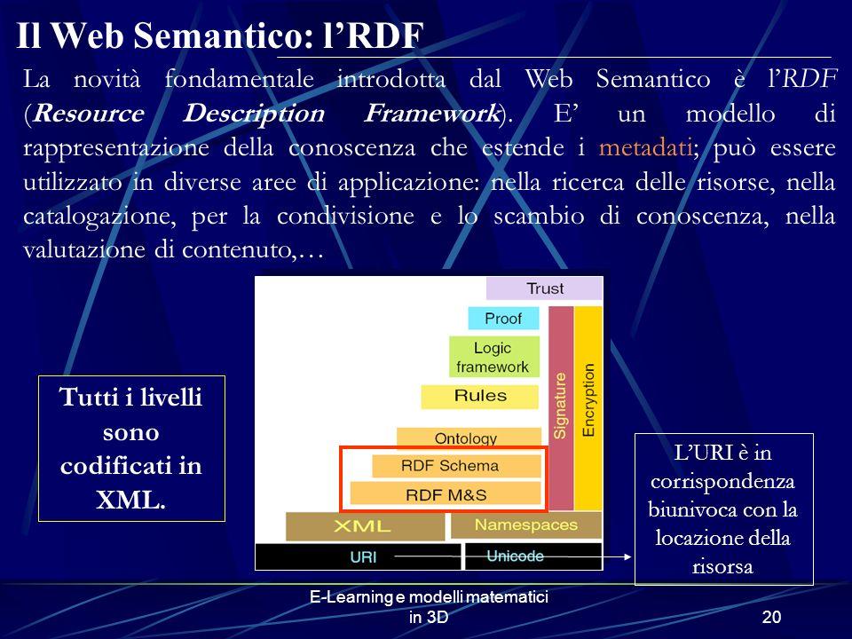 Tutti i livelli sono codificati in XML.