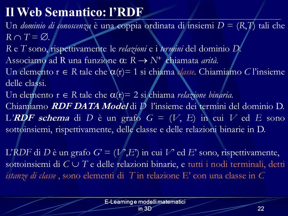 E-Learning e modelli matematici in 3D