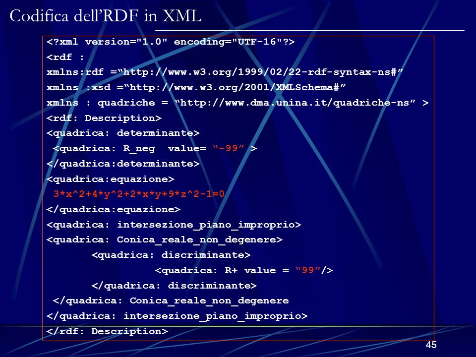 Codifica dell'RDF in XML