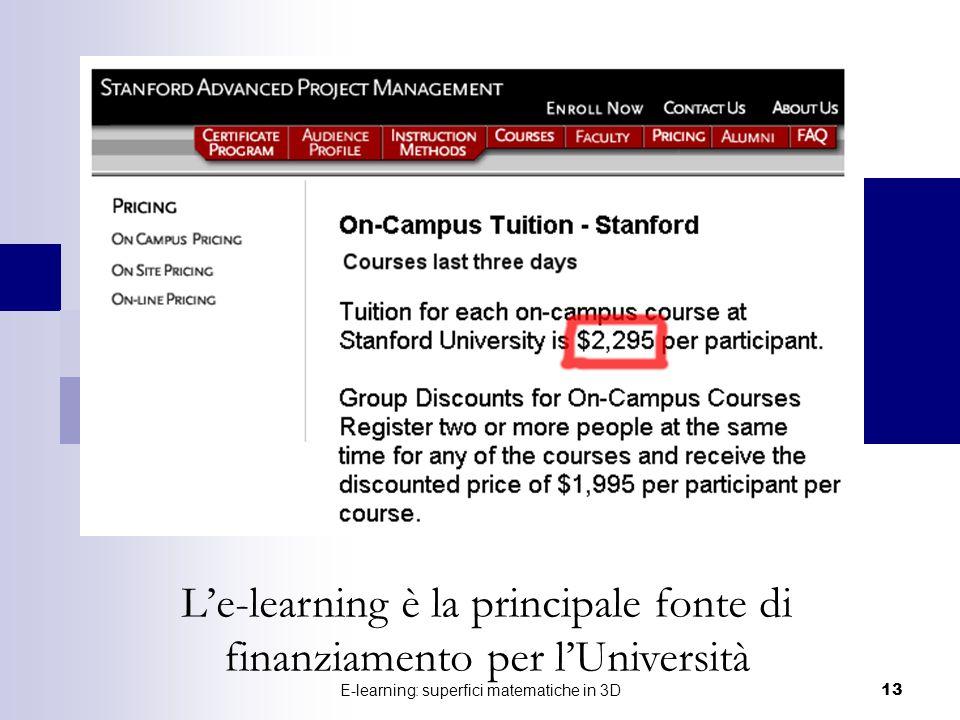 L'e-learning è la principale fonte di finanziamento per l'Università