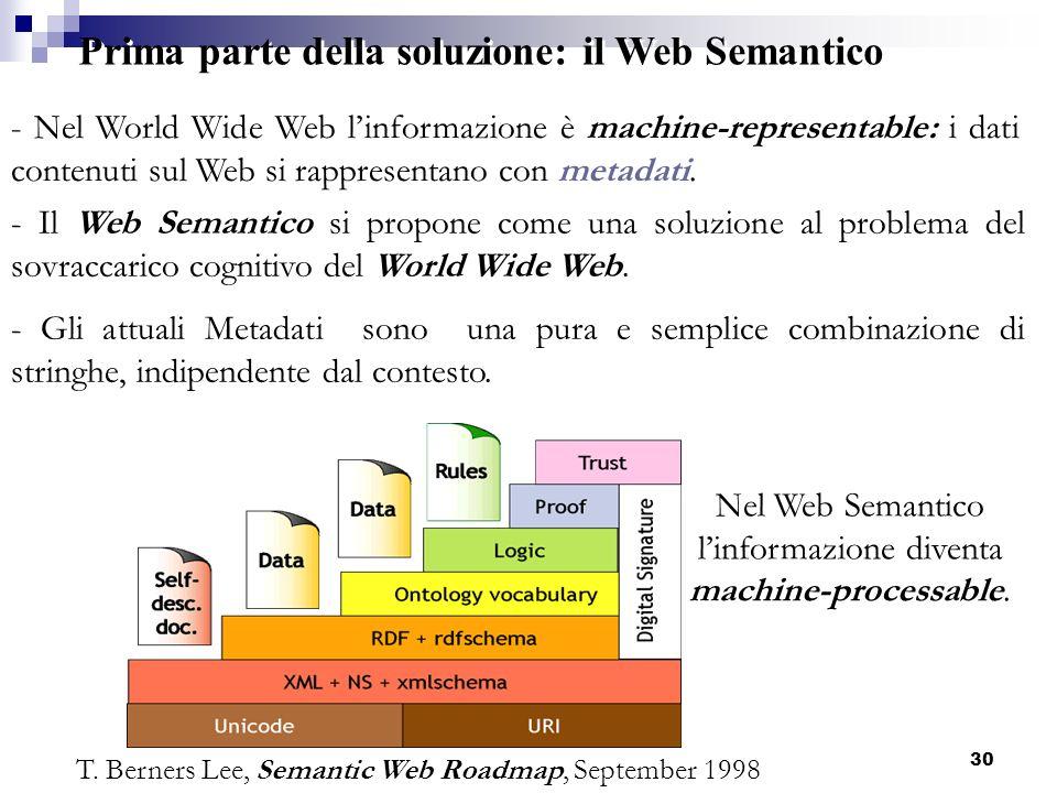 Prima parte della soluzione: il Web Semantico
