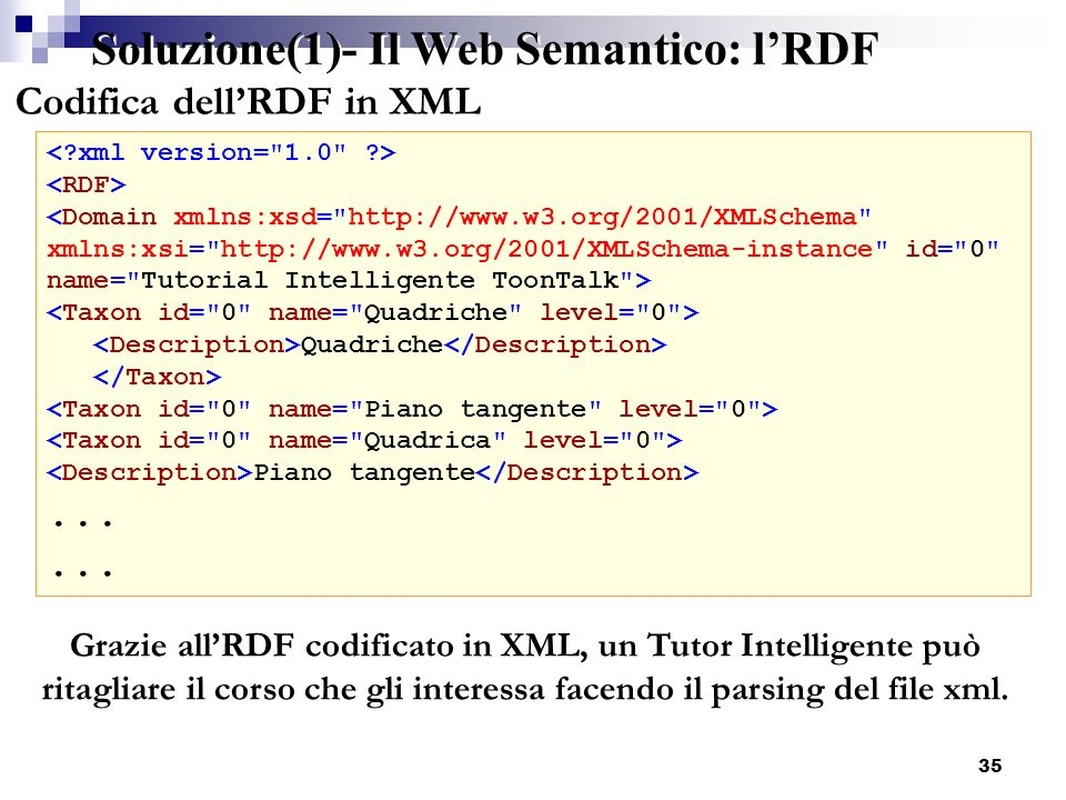 Soluzione(1)- Il Web Semantico: l'RDF