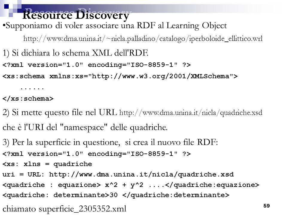Resource DiscoverySupponiamo di voler associare una RDF al Learning Object.
