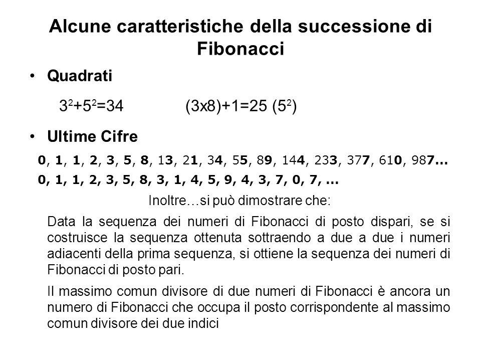 Alcune caratteristiche della successione di Fibonacci
