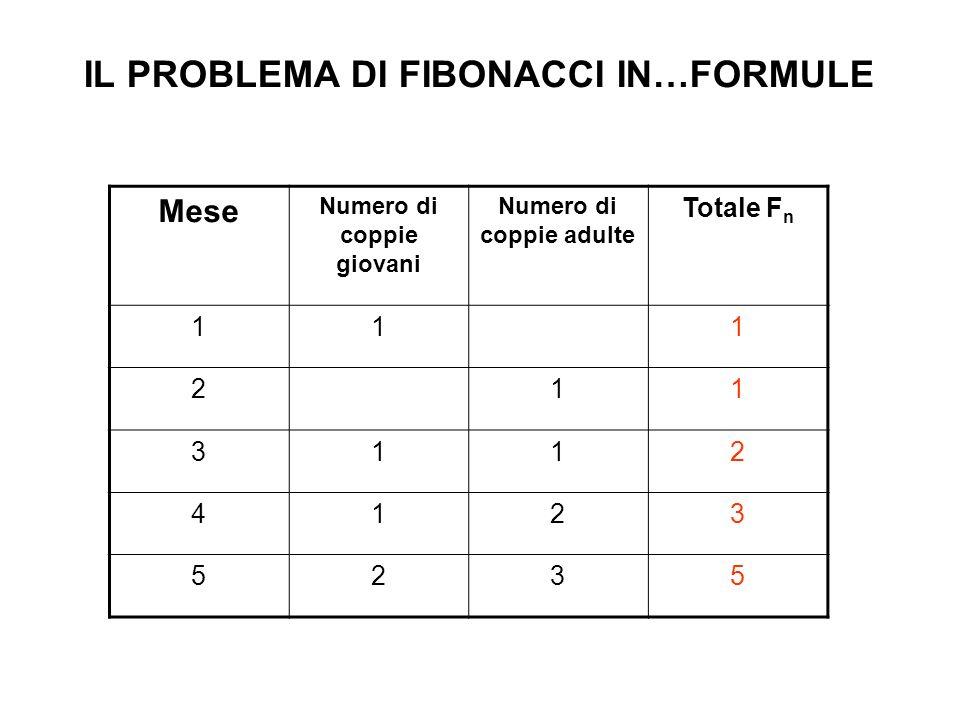 IL PROBLEMA DI FIBONACCI IN…FORMULE