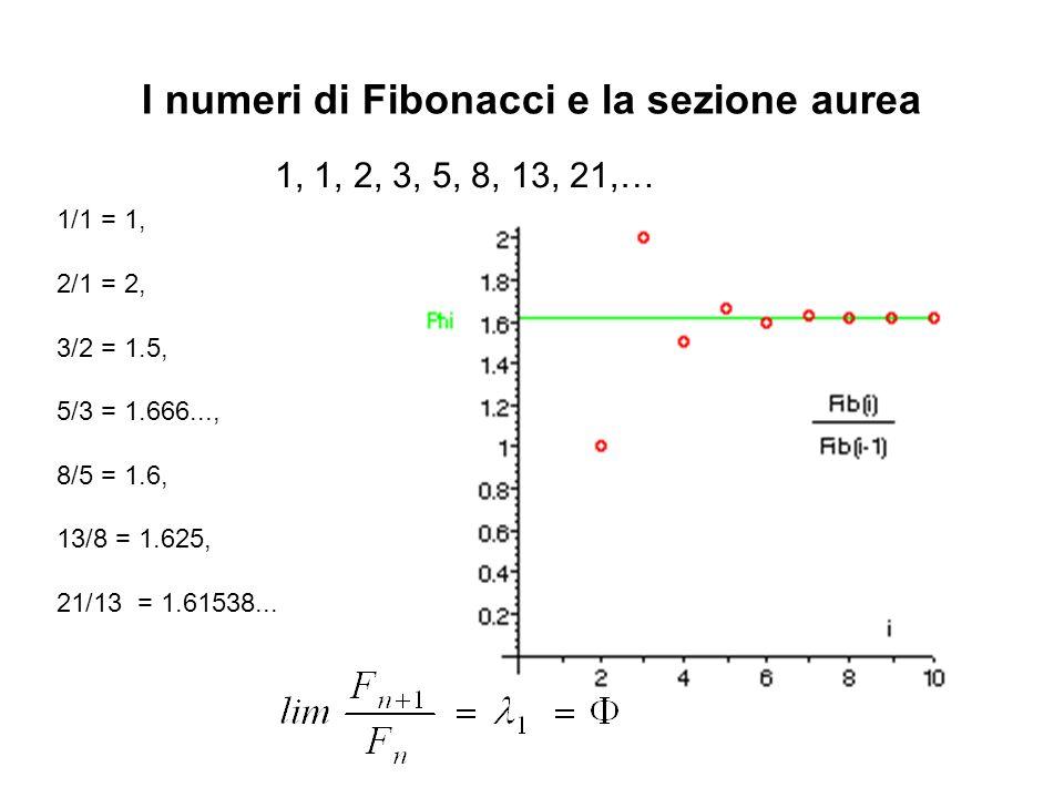 I numeri di Fibonacci e la sezione aurea