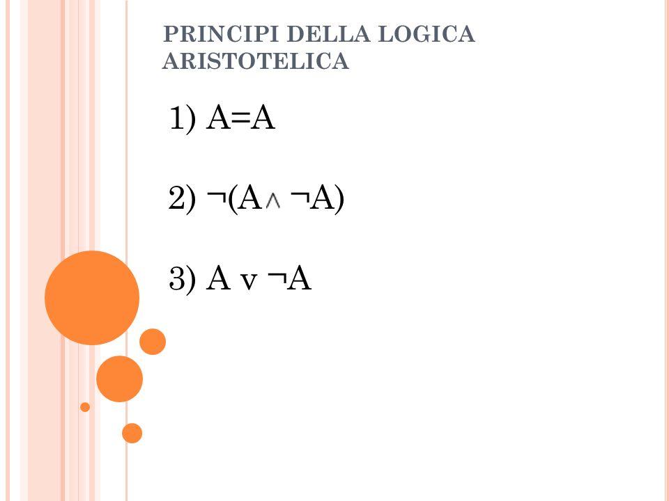 PRINCIPI DELLA LOGICA ARISTOTELICA