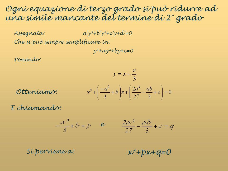 Ogni equazione di terzo grado si può ridurre ad una simile mancante del termine di 2° grado