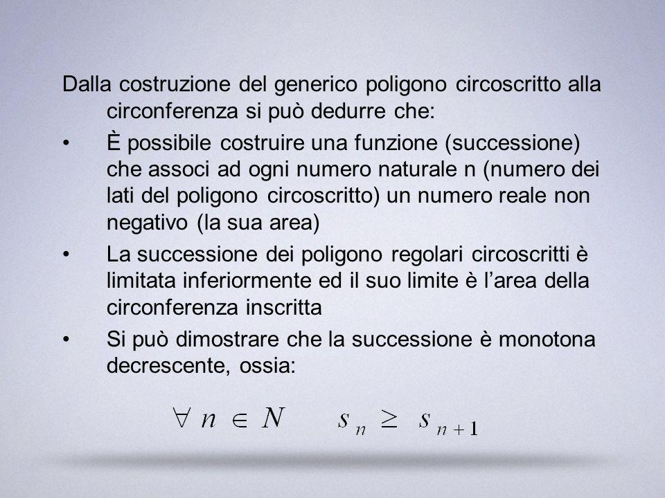 Dalla costruzione del generico poligono circoscritto alla circonferenza si può dedurre che: