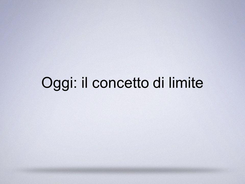 Oggi: il concetto di limite