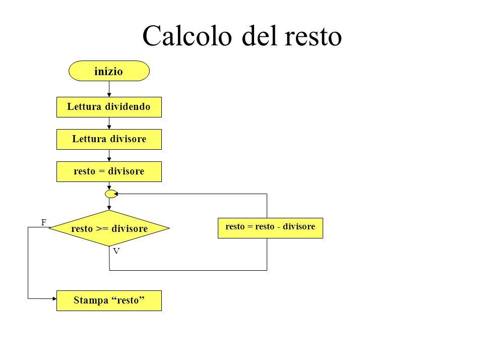 resto = resto - divisore