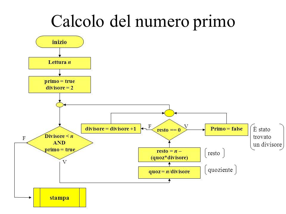 Calcolo del numero primo