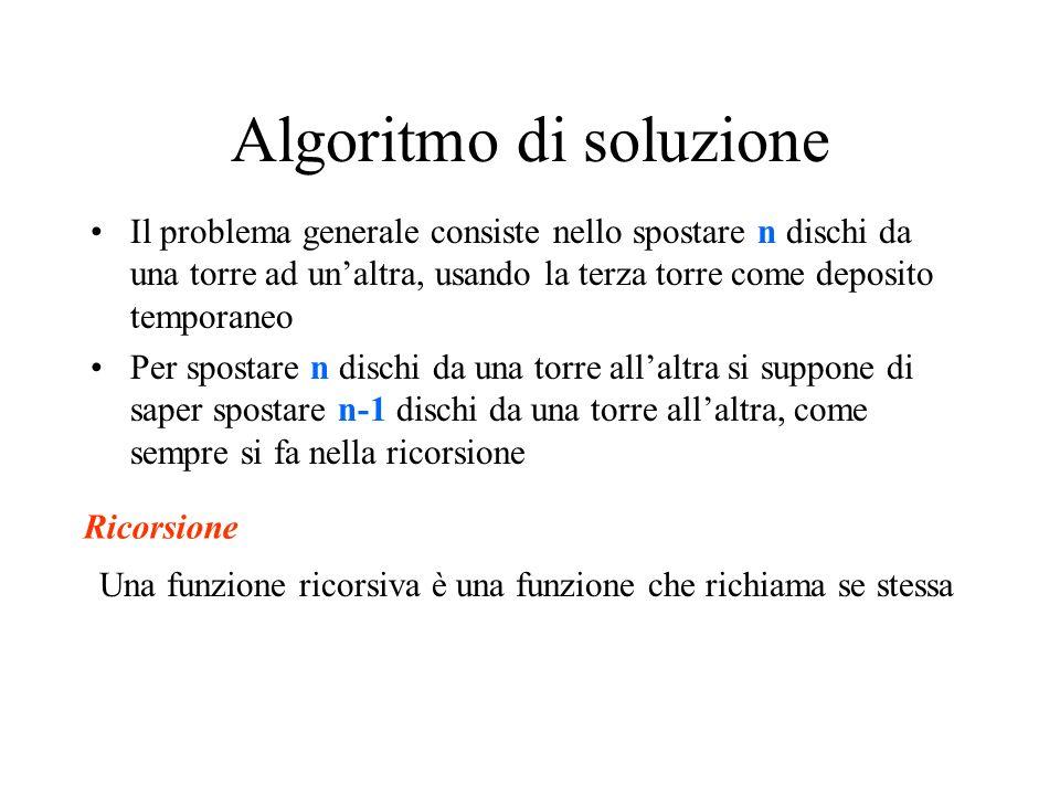 Algoritmo di soluzione