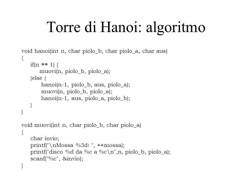 Torre di Hanoi: algoritmo