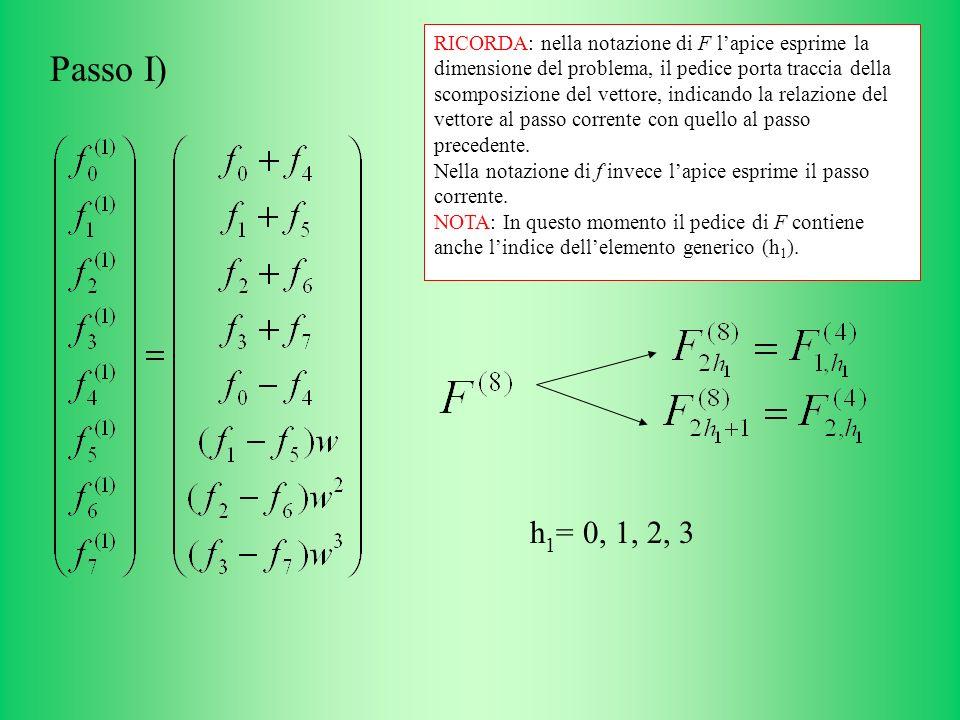 RICORDA: nella notazione di F l'apice esprime la dimensione del problema, il pedice porta traccia della scomposizione del vettore, indicando la relazione del vettore al passo corrente con quello al passo precedente.