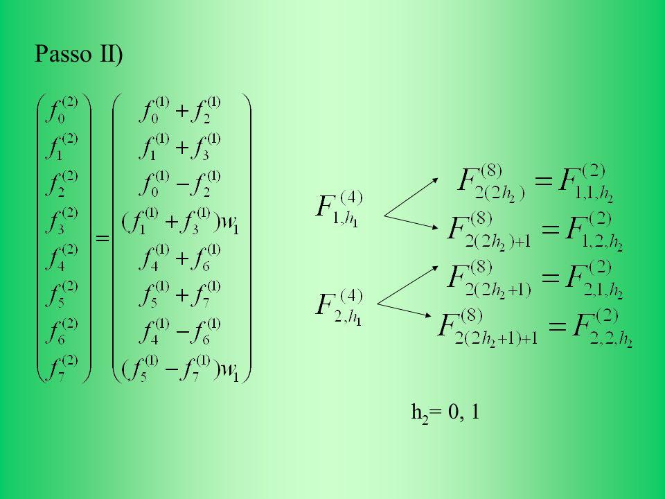 Passo II) h2= 0, 1