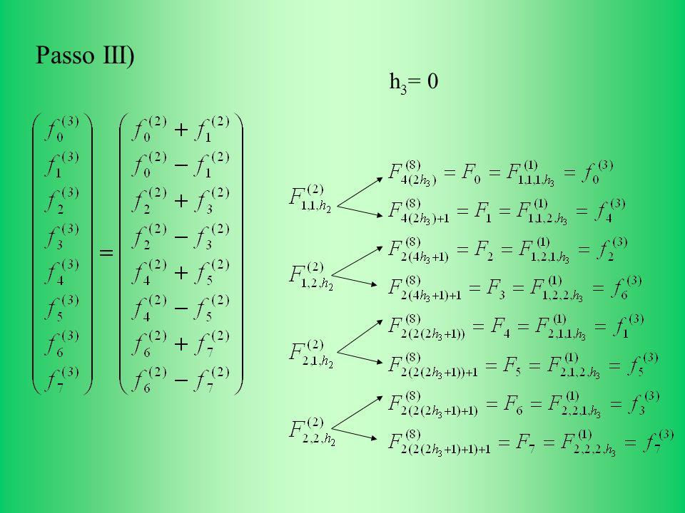 Passo III) h3= 0