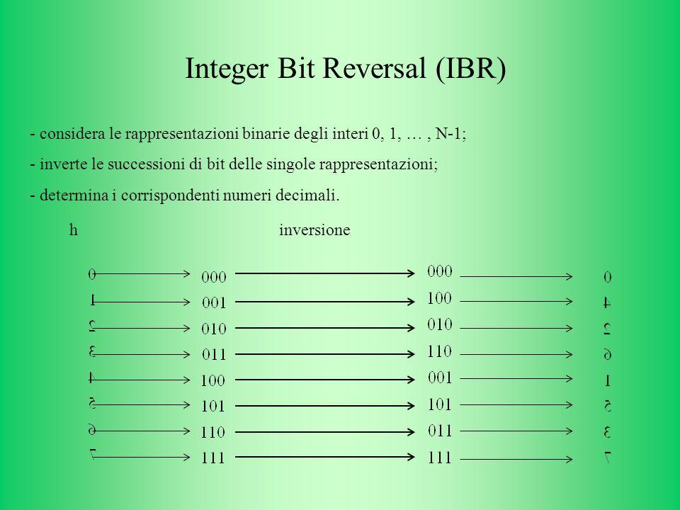 Integer Bit Reversal (IBR)