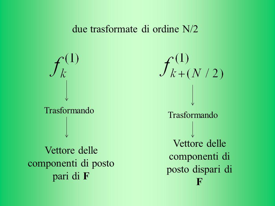 due trasformate di ordine N/2