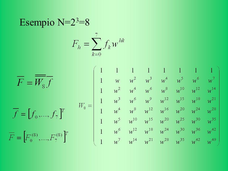 Esempio N=23=8