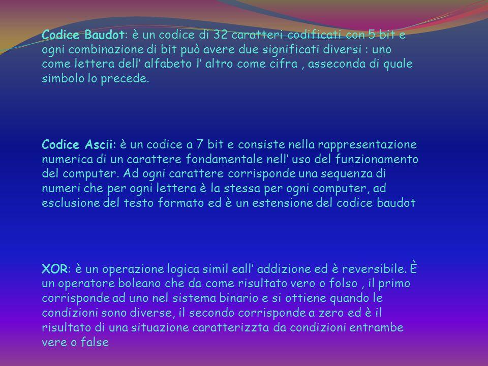 Codice Baudot: è un codice di 32 caratteri codificati con 5 bit e ogni combinazione di bit può avere due significati diversi : uno come lettera dell' alfabeto l' altro come cifra , asseconda di quale simbolo lo precede.