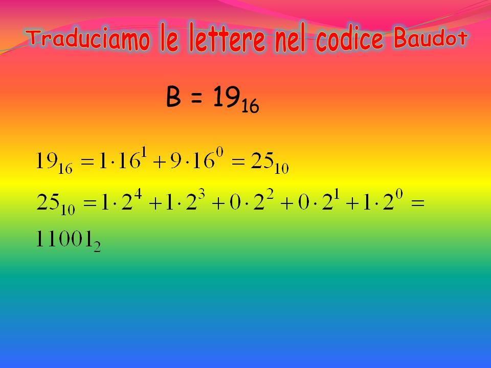 Traduciamo le lettere nel codice Baudot