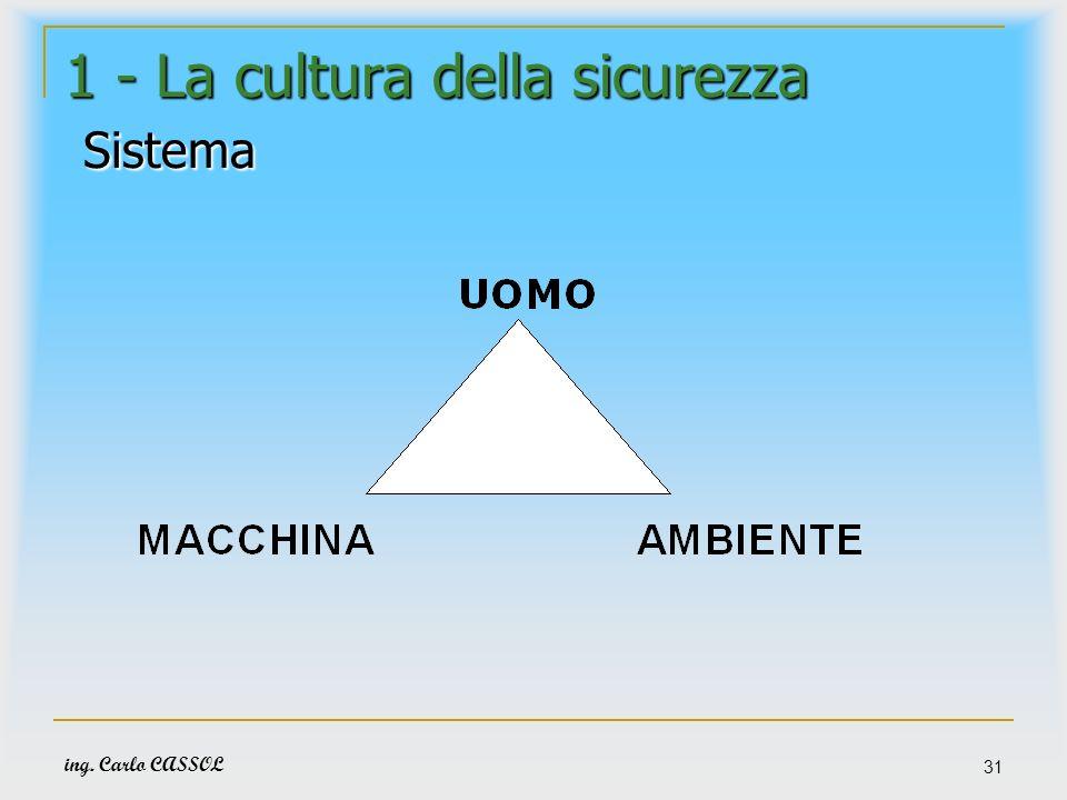 1 - La cultura della sicurezza Sistema