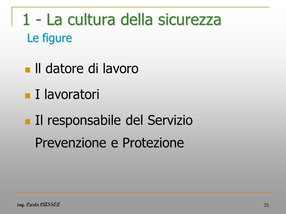 1 - La cultura della sicurezza Le figure