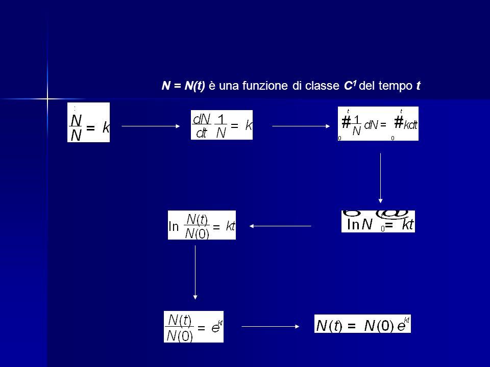 N = N(t) è una funzione di classe C1 del tempo t