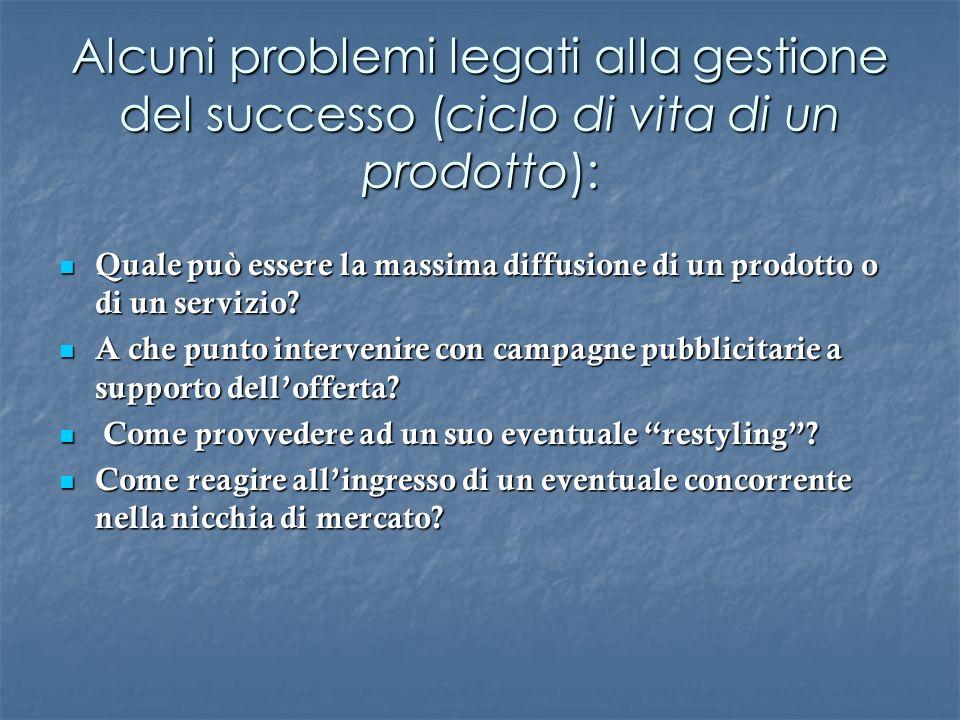 Alcuni problemi legati alla gestione del successo (ciclo di vita di un prodotto):