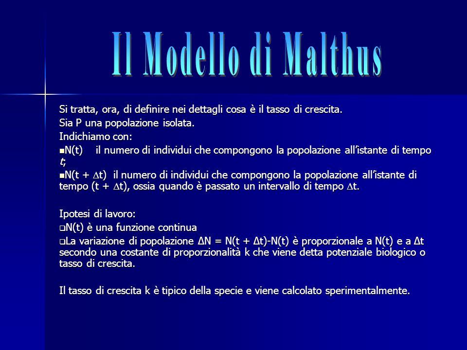 Il Modello di Malthus Si tratta, ora, di definire nei dettagli cosa è il tasso di crescita. Sia P una popolazione isolata.