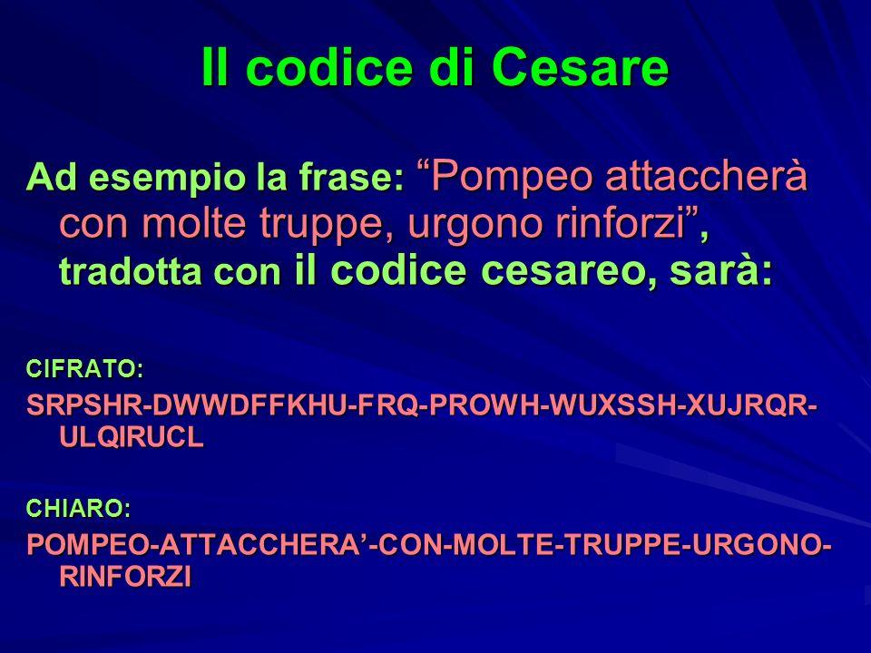 Il codice di CesareAd esempio la frase: Pompeo attaccherà con molte truppe, urgono rinforzi , tradotta con il codice cesareo, sarà: