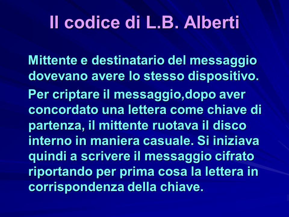 Il codice di L.B. AlbertiMittente e destinatario del messaggio dovevano avere lo stesso dispositivo.