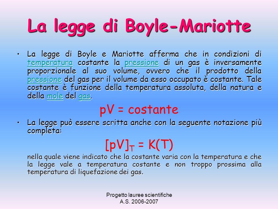 La legge di Boyle-Mariotte