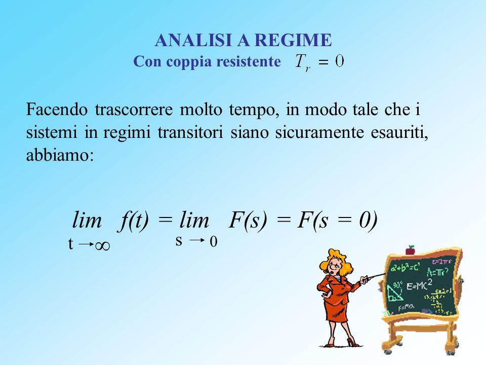 lim f(t) = lim F(s) = F(s = 0)