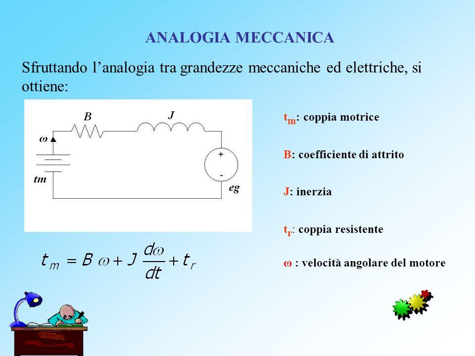 ANALOGIA MECCANICA Sfruttando l'analogia tra grandezze meccaniche ed elettriche, si ottiene: tm: coppia motrice.