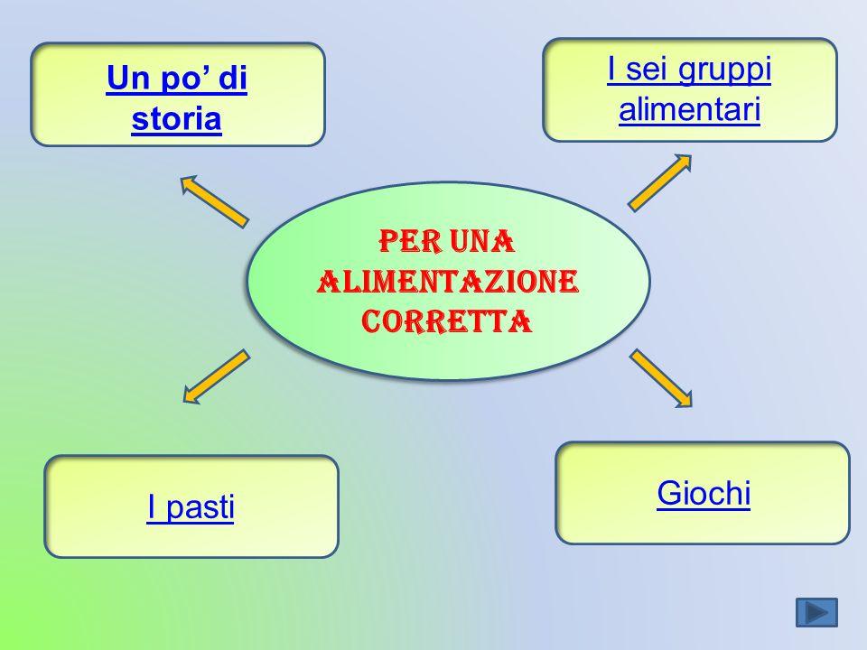 I sei gruppi alimentari