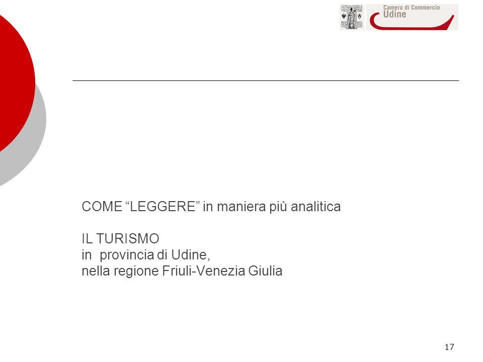 COME LEGGERE in maniera più analitica IL TURISMO in provincia di Udine, nella regione Friuli-Venezia Giulia
