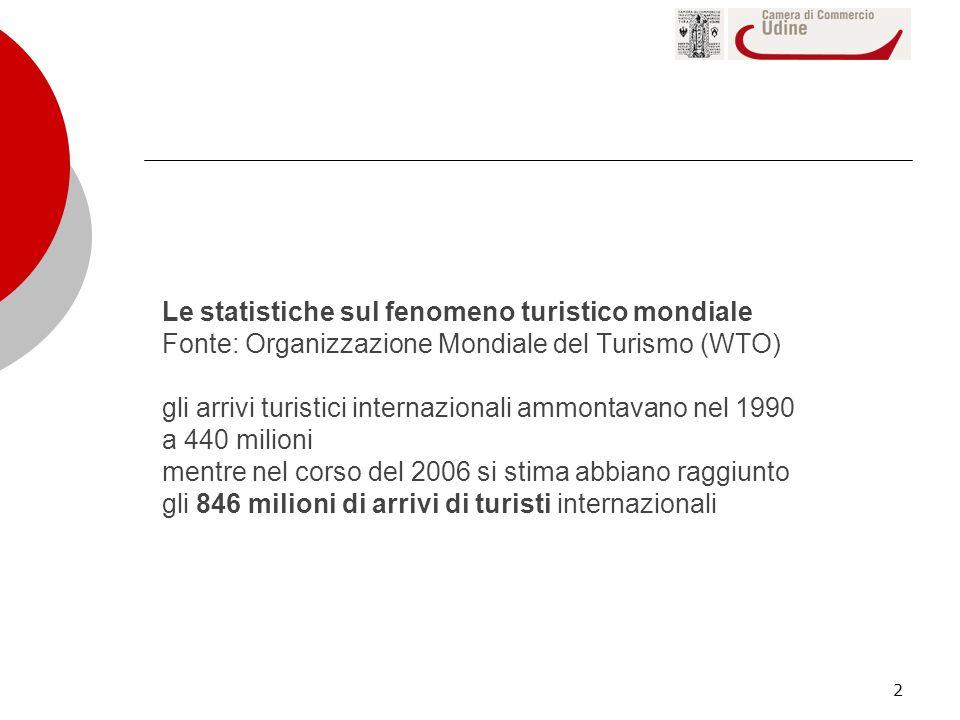 Le statistiche sul fenomeno turistico mondiale Fonte: Organizzazione Mondiale del Turismo (WTO) gli arrivi turistici internazionali ammontavano nel 1990 a 440 milioni mentre nel corso del 2006 si stima abbiano raggiunto gli 846 milioni di arrivi di turisti internazionali