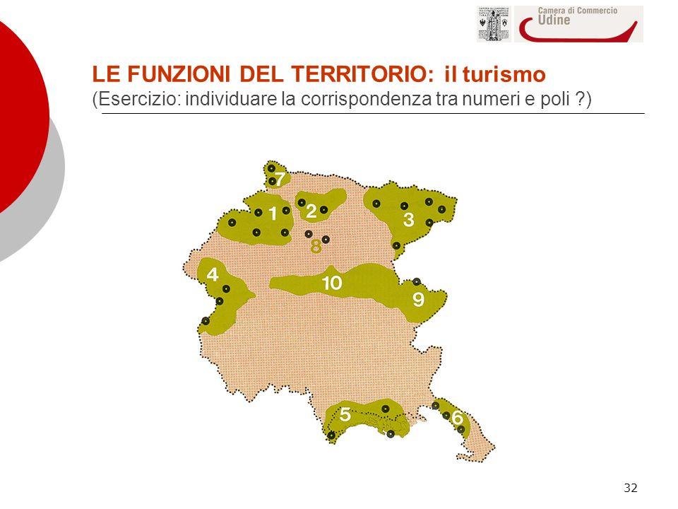 LE FUNZIONI DEL TERRITORIO: il turismo (Esercizio: individuare la corrispondenza tra numeri e poli )