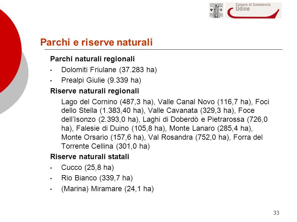 Parchi e riserve naturali