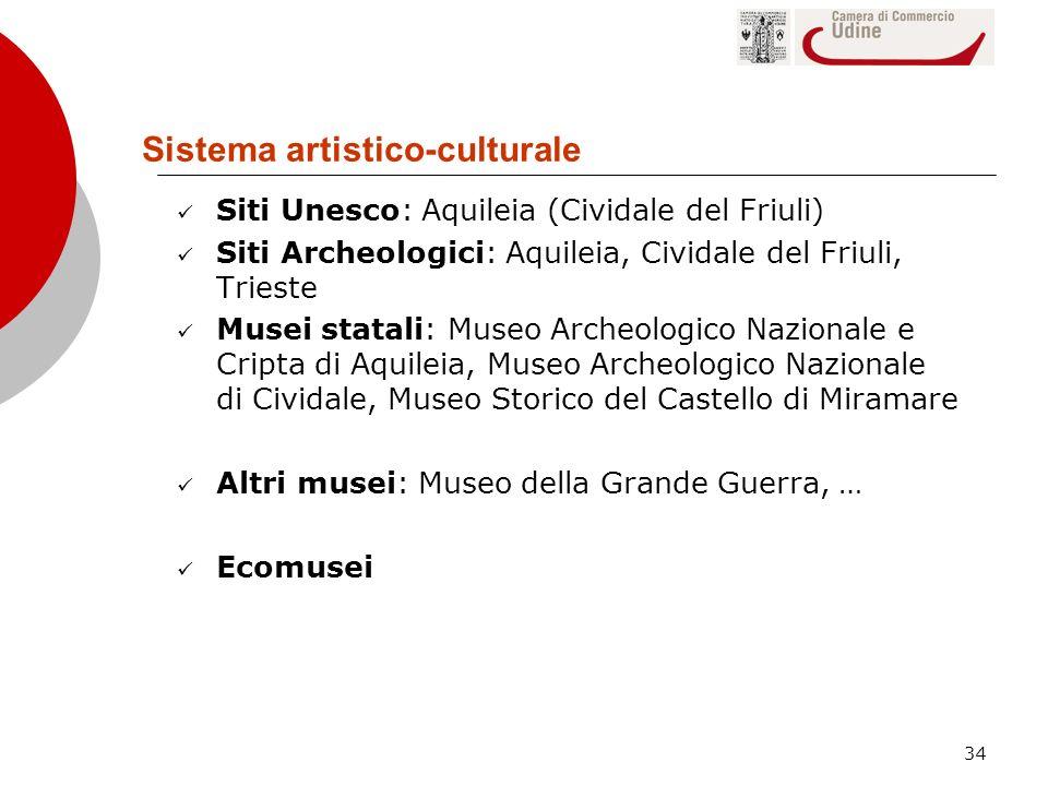 Sistema artistico-culturale