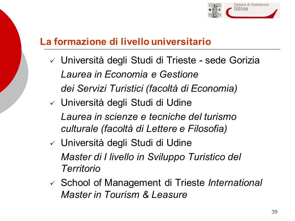 La formazione di livello universitario