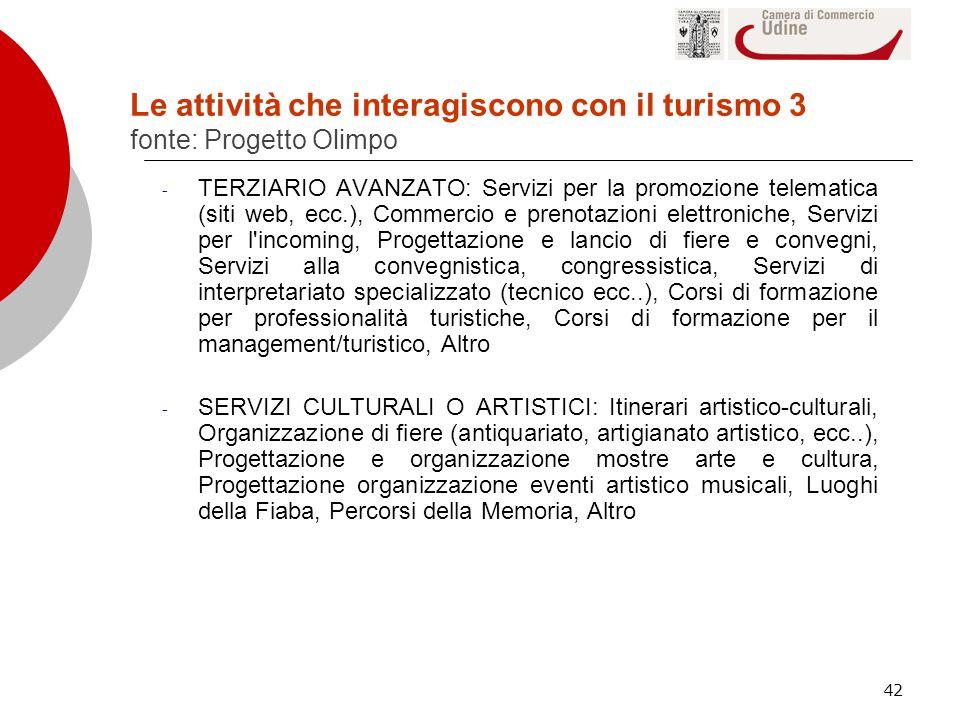Le attività che interagiscono con il turismo 3 fonte: Progetto Olimpo
