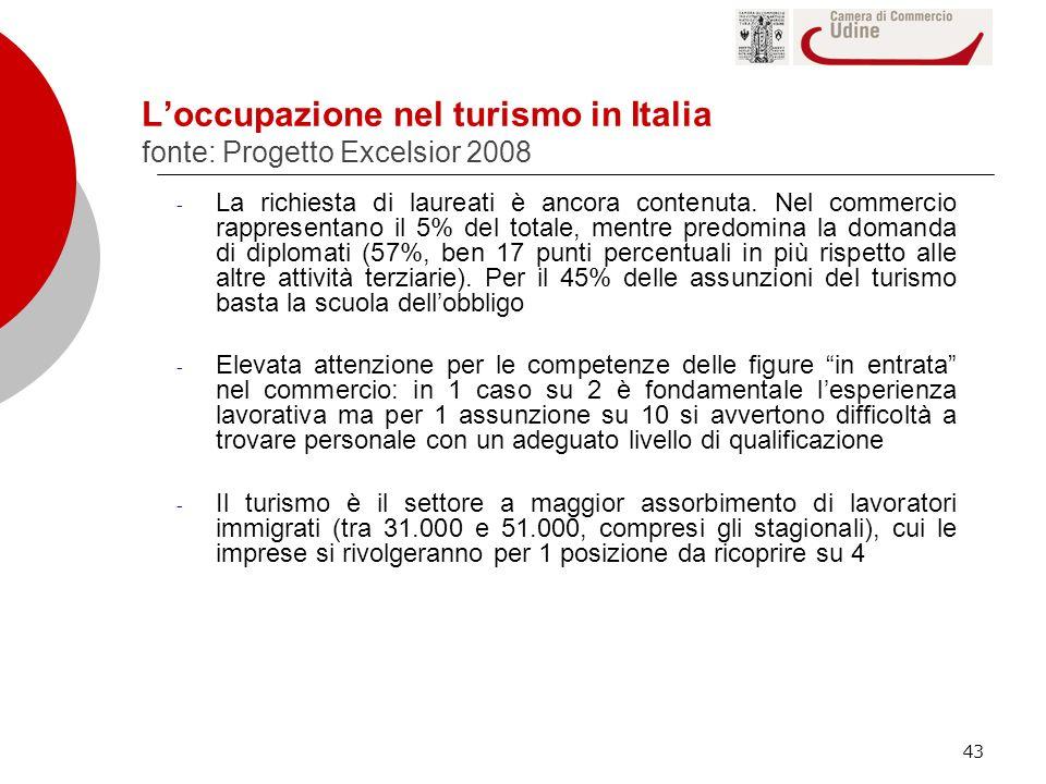 L'occupazione nel turismo in Italia fonte: Progetto Excelsior 2008