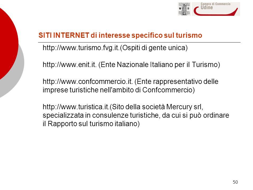 SITI INTERNET di interesse specifico sul turismo