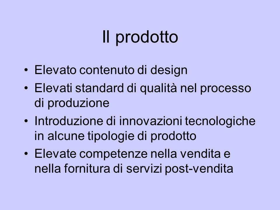 Il prodotto Elevato contenuto di design