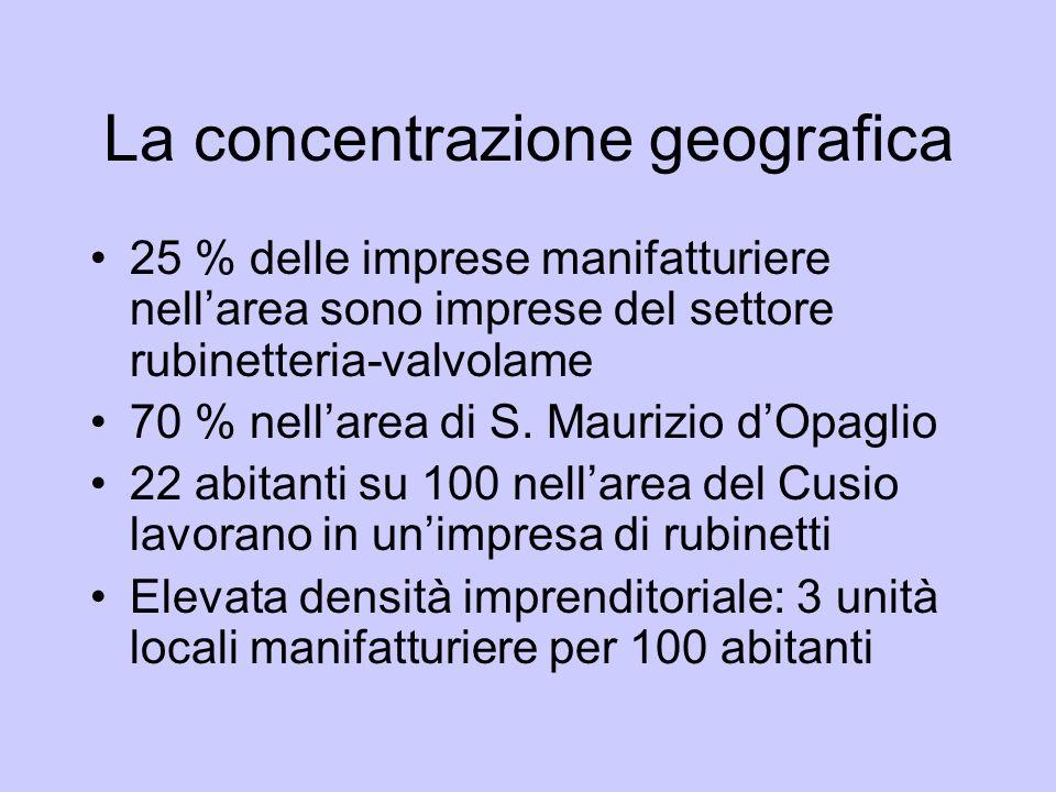 La concentrazione geografica
